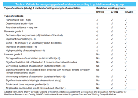 Outsized Treatment Effects of High Potency Polymerized Cross